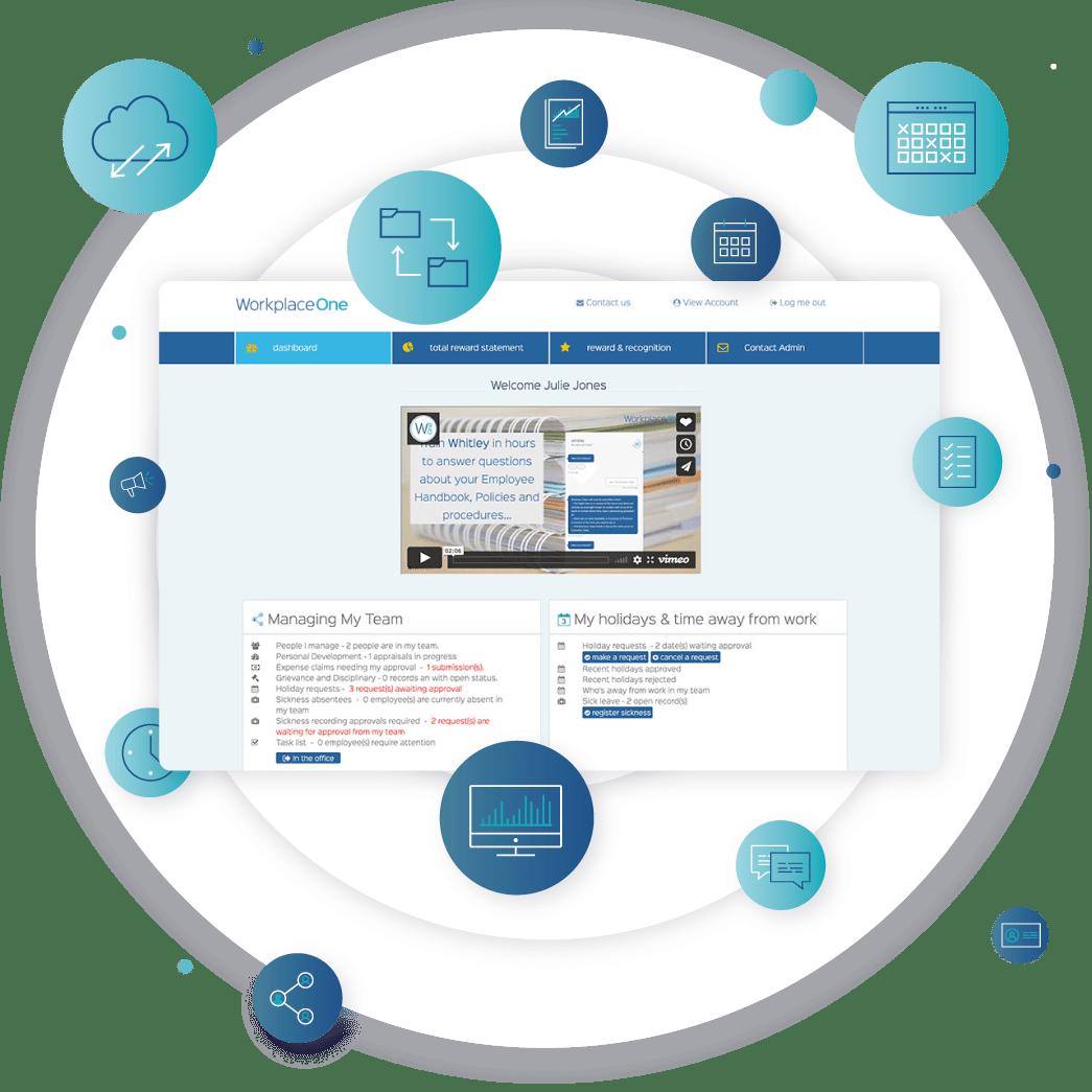 WorkplaceOne - Avantus HR management software